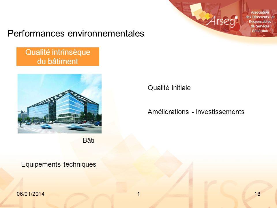 Association des Directeurs et Responsables de Services Généraux 06/01/2014118 Performances environnementales Qualité intrinsèque du bâtiment Bâti Equi