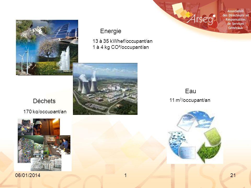 Association des Directeurs et Responsables de Services Généraux 06/01/2014121 Eau Déchets Energie 13 à 35 kWhef/occupant/an 1 à 4 kg CO²/occupant/an 1