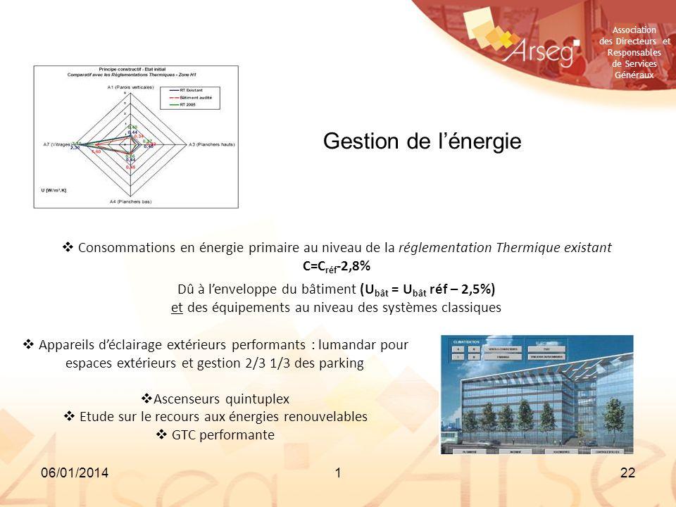 Association des Directeurs et Responsables de Services Généraux 06/01/2014122 Appareils déclairage extérieurs performants : lumandar pour espaces exté