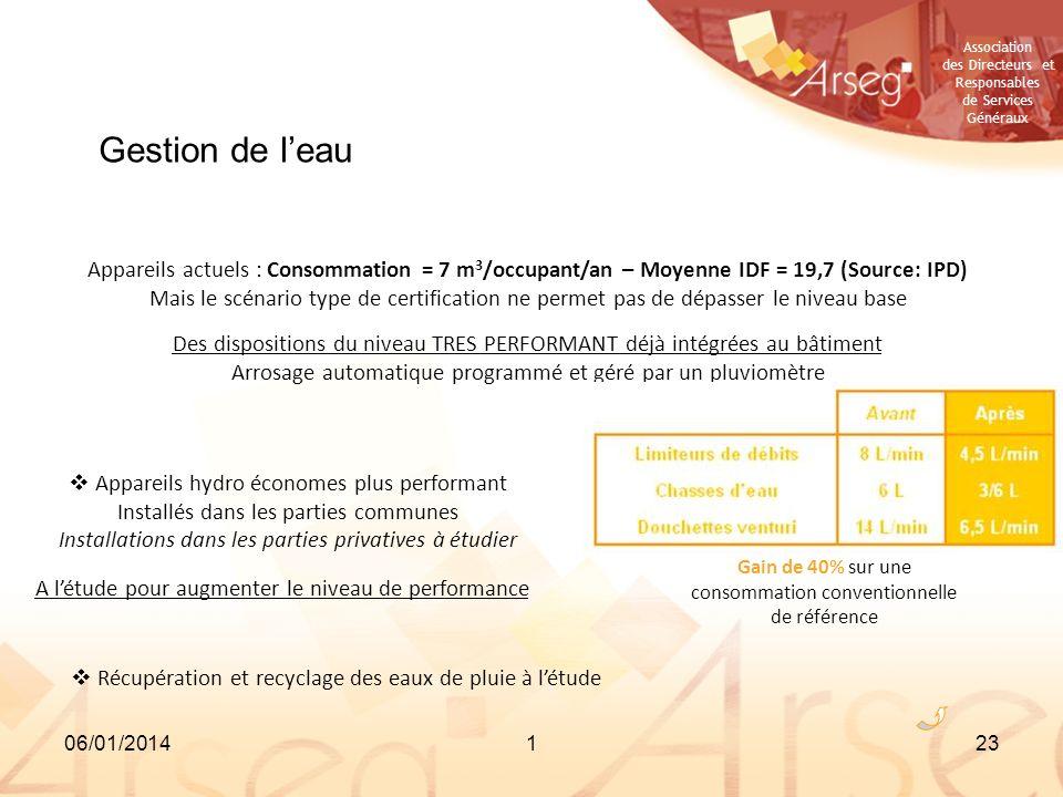 Association des Directeurs et Responsables de Services Généraux 06/01/2014123 Appareils actuels : Consommation = 7 m 3 /occupant/an – Moyenne IDF = 19