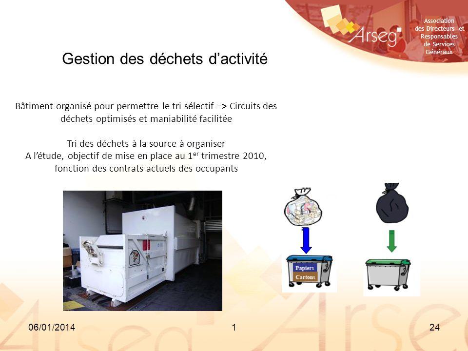 Association des Directeurs et Responsables de Services Généraux 06/01/2014124 Bâtiment organisé pour permettre le tri sélectif => Circuits des déchets
