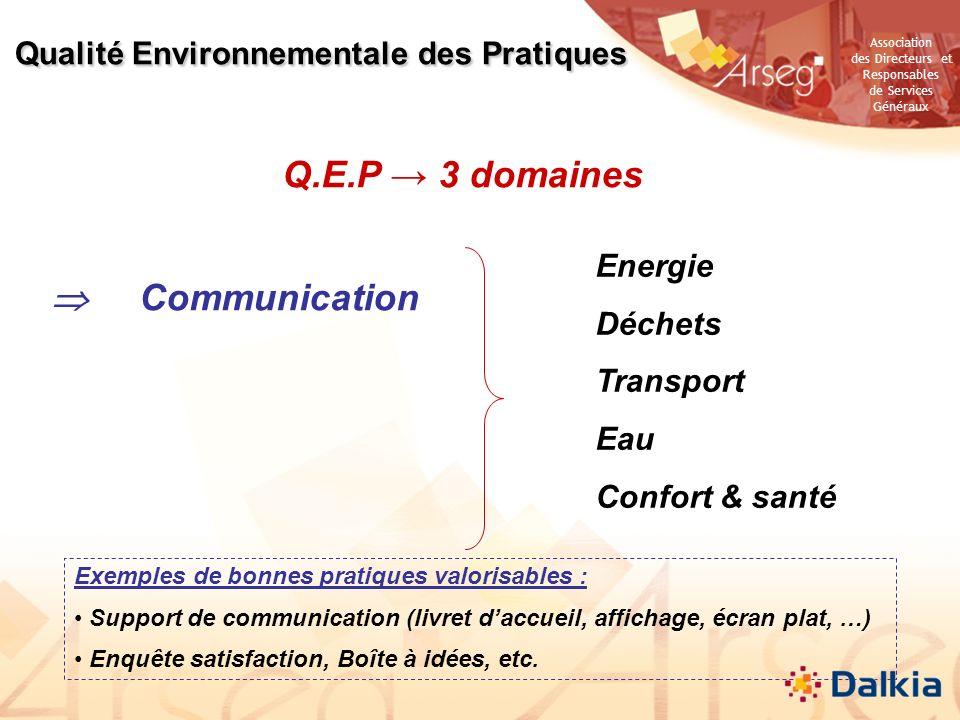 Association des Directeurs et Responsables de Services Généraux Q.E.P 3 domaines Qualité Environnementale des Pratiques Communication Exemples de bonn