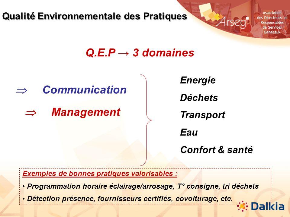 Association des Directeurs et Responsables de Services Généraux Q.E.P 3 domaines Qualité Environnementale des Pratiques Communication Management Energ