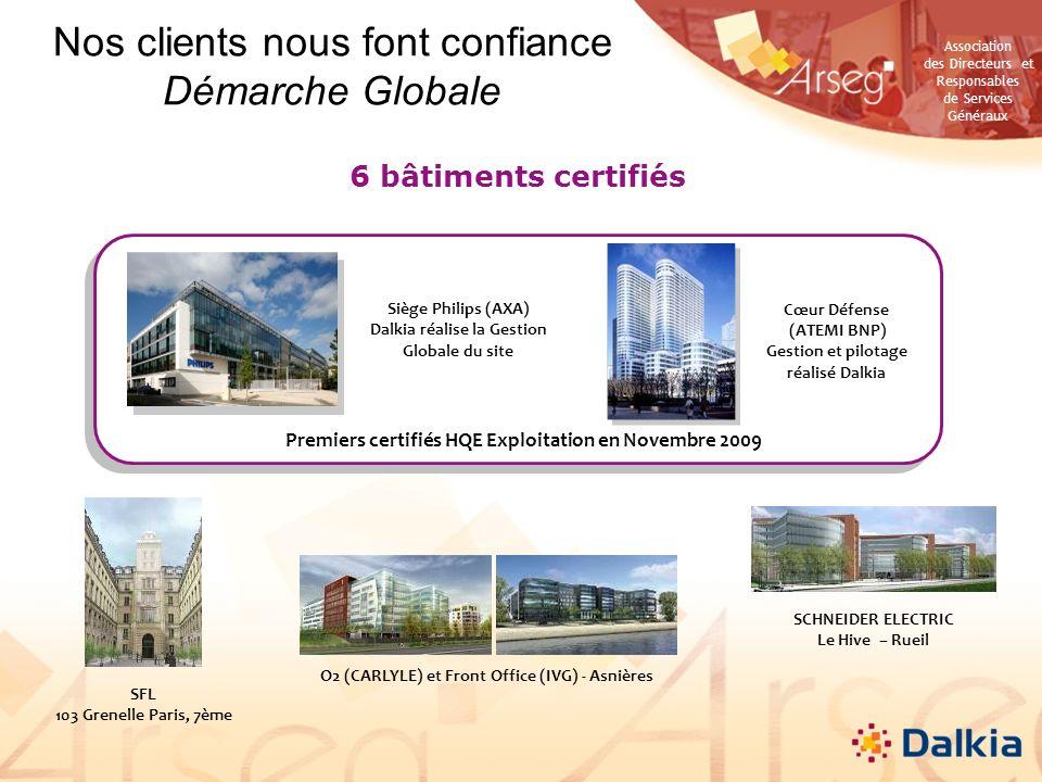 Association des Directeurs et Responsables de Services Généraux 6 bâtiments certifiés the Carlyle Group Lieu : Asnières Superficie : 24 000 m² Livrais