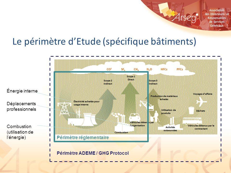 Association des Directeurs et Responsables de Services Généraux Le périmètre dEtude (spécifique bâtiments) Périmètre ADEME / GHG Protocol Périmètre ré