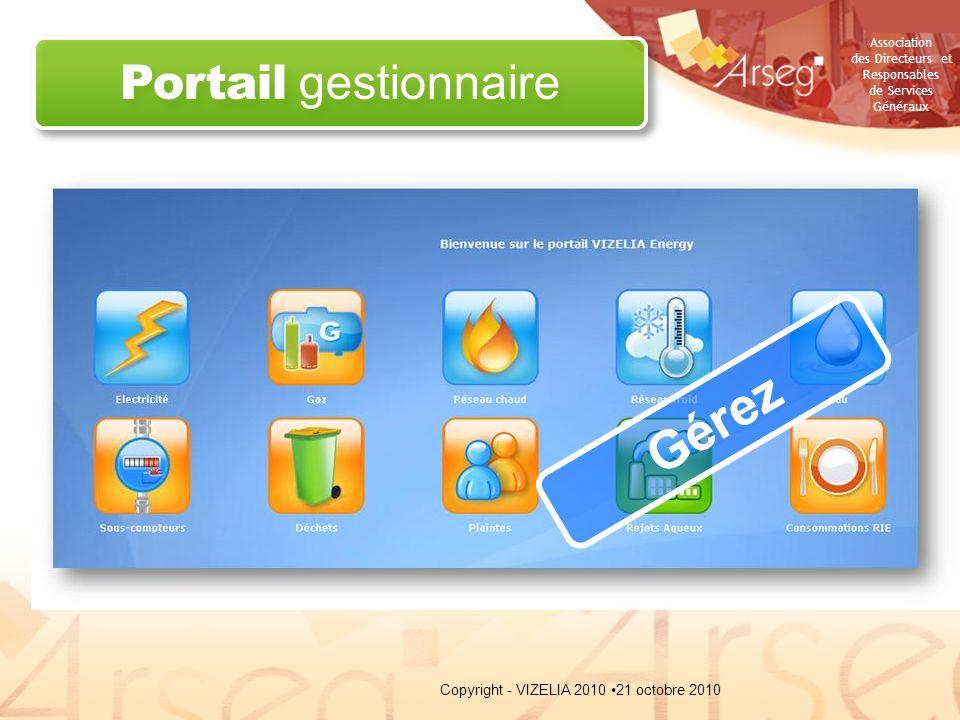 Association des Directeurs et Responsables de Services Généraux Portail gestionnaire Gérez 21 octobre 2010Copyright - VIZELIA 2010