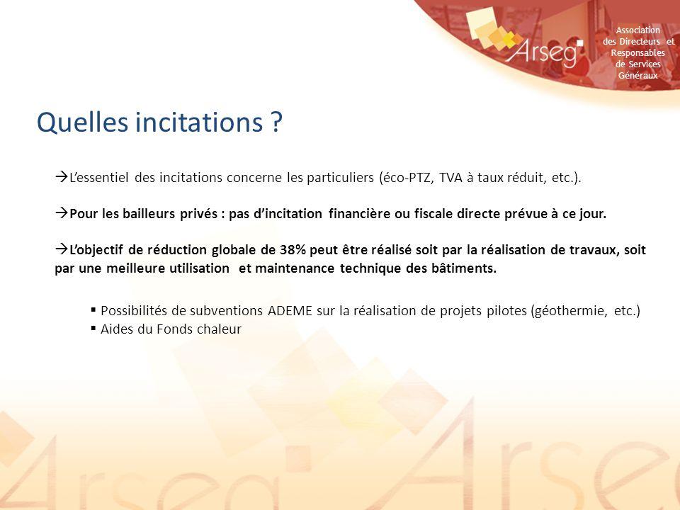 Association des Directeurs et Responsables de Services Généraux Quelles incitations ? Lessentiel des incitations concerne les particuliers (éco-PTZ, T