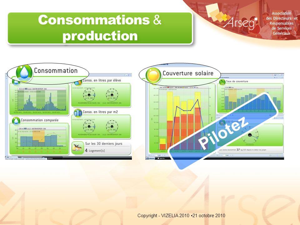 Association des Directeurs et Responsables de Services Généraux Consommations & production Pilotez 21 octobre 2010Copyright - VIZELIA 2010