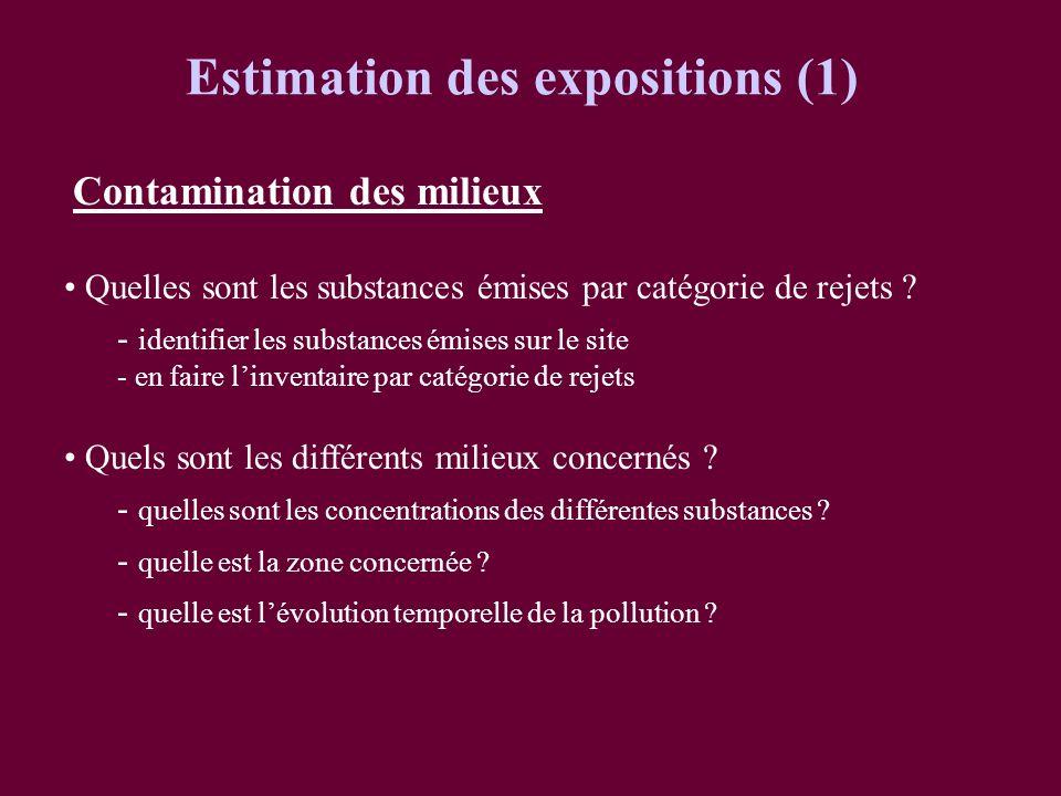 Estimation des expositions (1) Contamination des milieux Quelles sont les substances émises par catégorie de rejets ? - identifier les substances émis