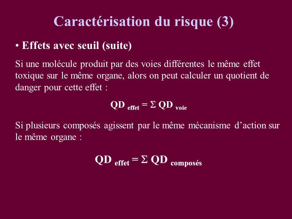 Caractérisation du risque (3) Effets avec seuil (suite) Si une molécule produit par des voies différentes le même effet toxique sur le même organe, al