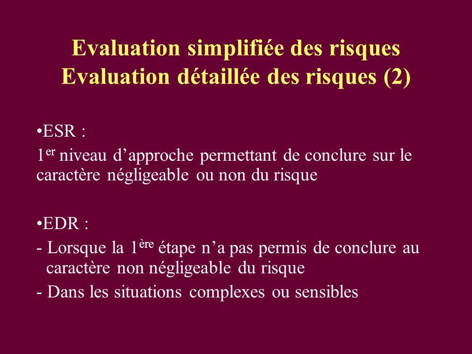 Evaluation simplifiée des risques Evaluation détaillée des risques (2) ESR : 1 er niveau dapproche permettant de conclure sur le caractère négligeable