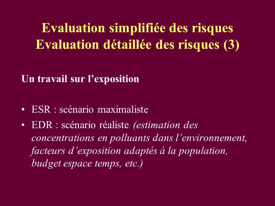 Evaluation simplifiée des risques Evaluation détaillée des risques (3) Un travail sur lexposition ESR : scénario maximaliste EDR : scénario réaliste (
