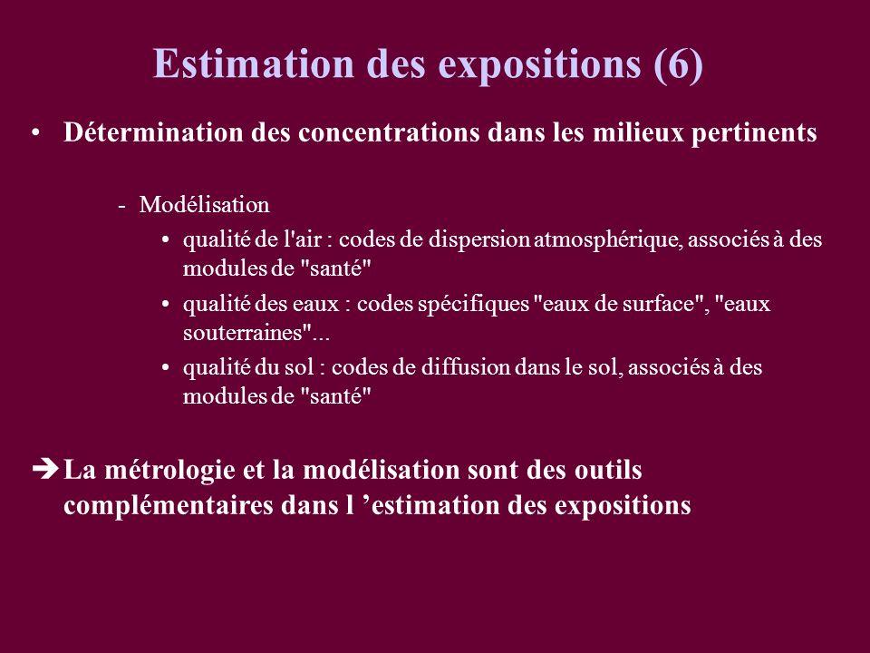 Détermination des concentrations dans les milieux pertinents -Modélisation qualité de l'air : codes de dispersion atmosphérique, associés à des module