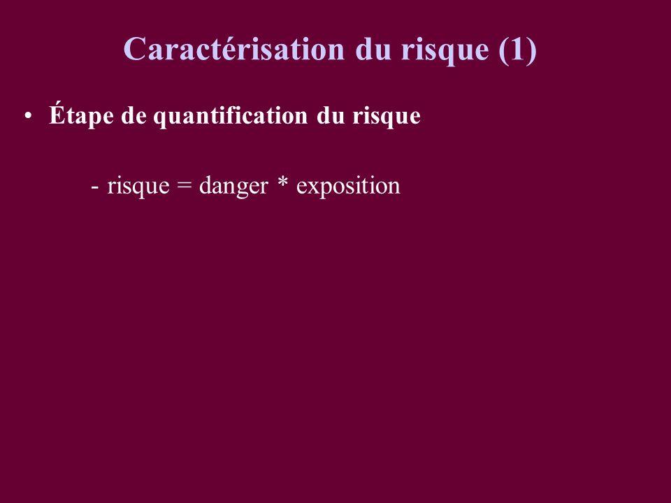 Étape de quantification du risque -risque = danger * exposition Caractérisation du risque (1)