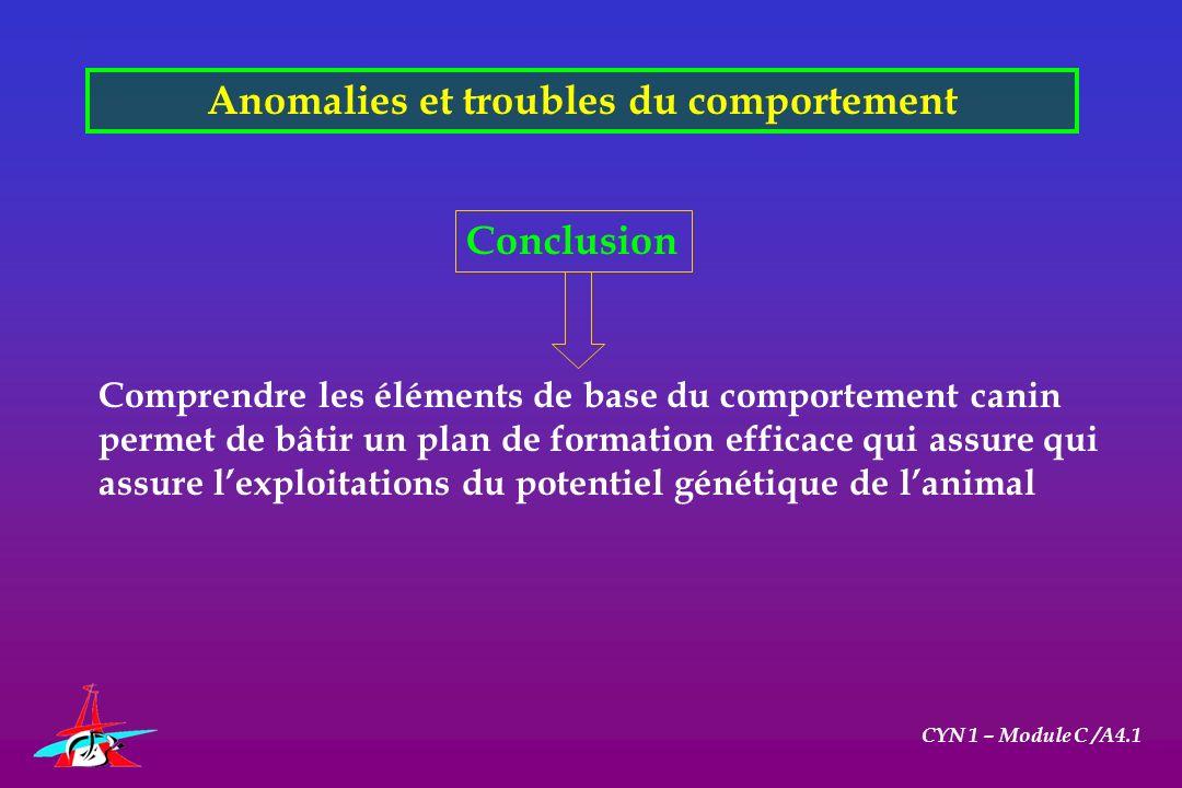 Anomalies et troubles du comportement CYN 1 – Module C /A4.1 Conclusion Comprendre les éléments de base du comportement canin permet de bâtir un plan