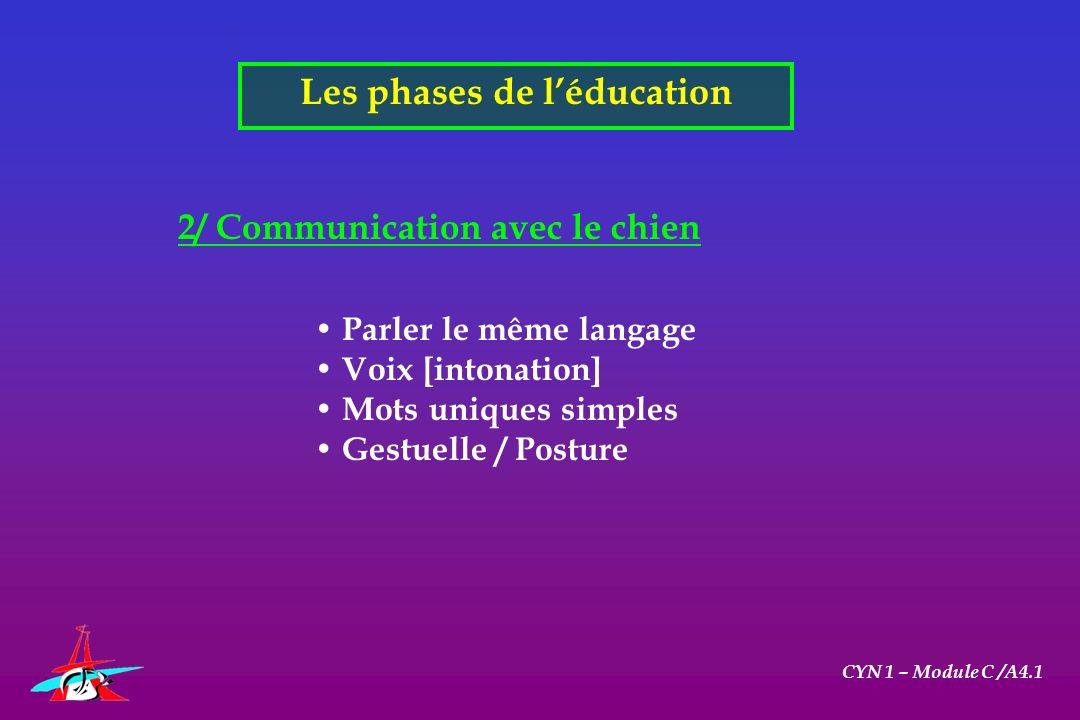 Les phases de léducation CYN 1 – Module C /A4.1 2/ Communication avec le chien Parler le même langage Voix [intonation] Mots uniques simples Gestuelle