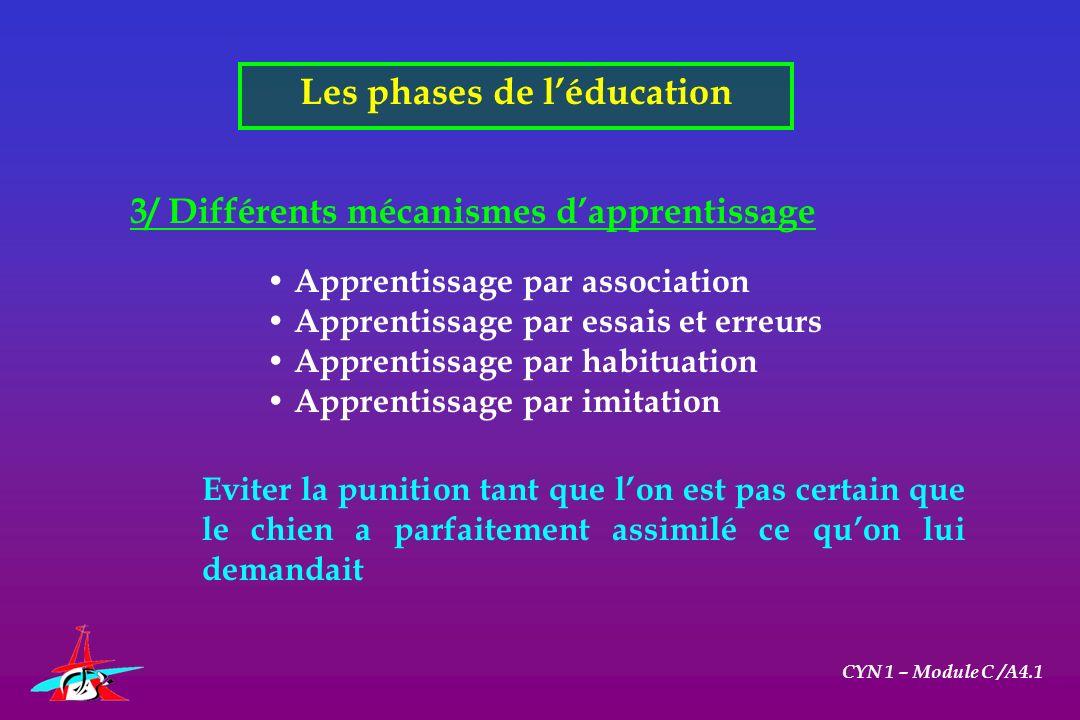 Les phases de léducation CYN 1 – Module C /A4.1 3/ Différents mécanismes dapprentissage Apprentissage par association Apprentissage par essais et erre