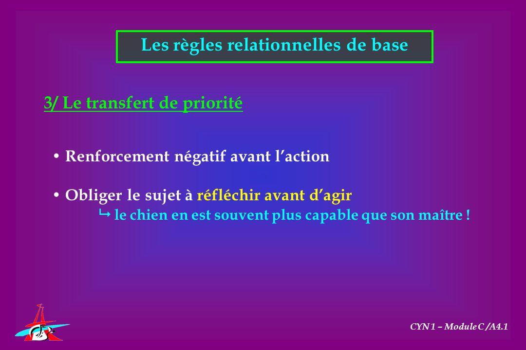 Les règles relationnelles de base CYN 1 – Module C /A4.1 3/ Le transfert de priorité Renforcement négatif avant laction Obliger le sujet à réfléchir a