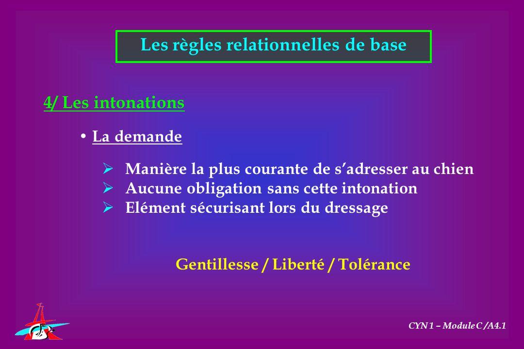 Les règles relationnelles de base CYN 1 – Module C /A4.1 4/ Les intonations La demande Manière la plus courante de sadresser au chien Aucune obligatio