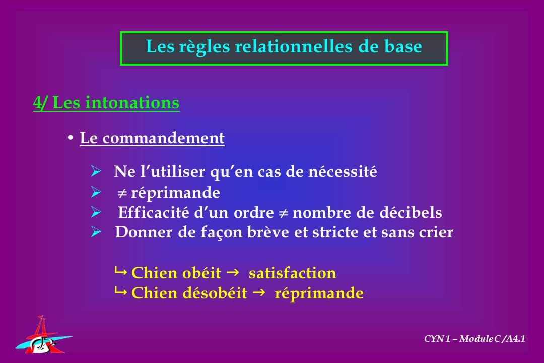 Les règles relationnelles de base CYN 1 – Module C /A4.1 4/ Les intonations Le commandement Ne lutiliser quen cas de nécessité réprimande Efficacité d