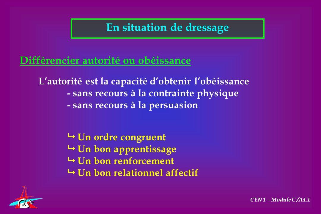 En situation de dressage CYN 1 – Module C /A4.1 Différencier autorité ou obéissance Lautorité est la capacité dobtenir lobéissance - sans recours à la