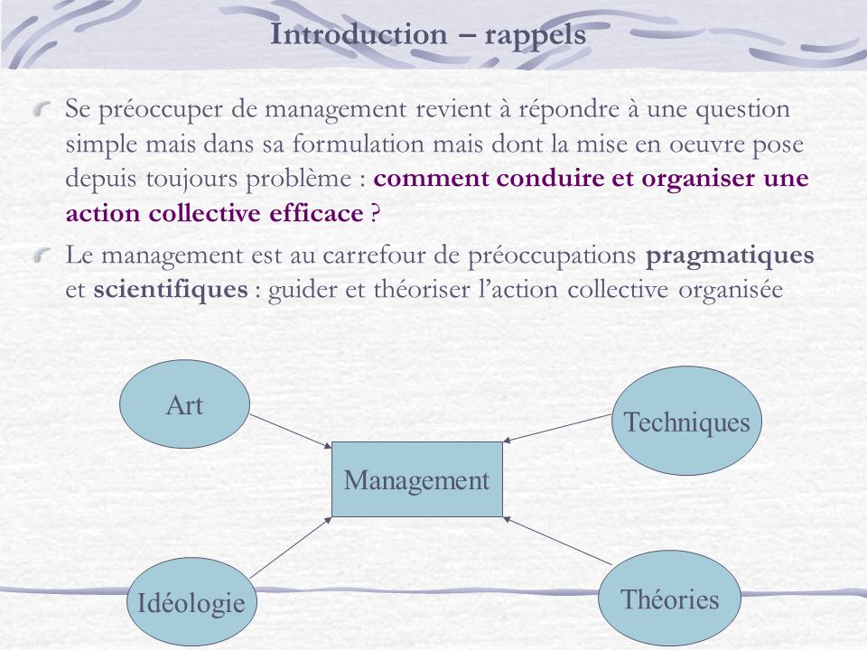 Introduction – rappels Management Art Idéologie Techniques Théories Se préoccuper de management revient à répondre à une question simple mais dans sa