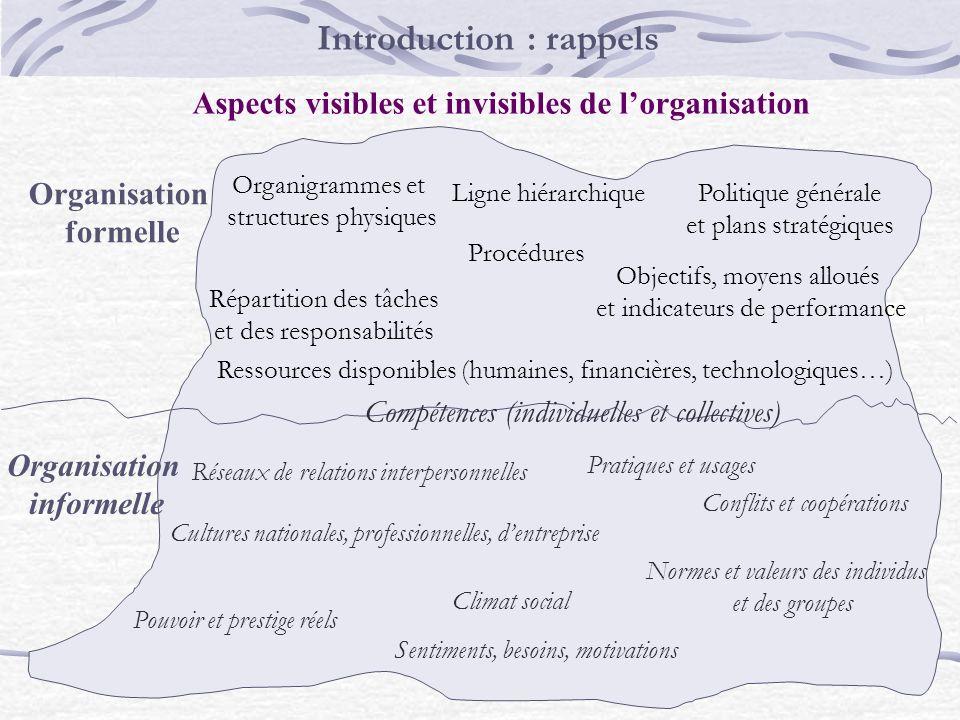 Organisation formelle Organisation informelle Organigrammes et structures physiques Procédures Répartition des tâches et des responsabilités Objectifs