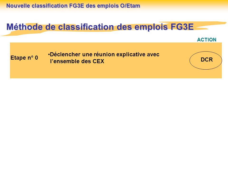 ACTION Méthode de classification des emplois FG3E Etape n° 0 Déclencher une réunion explicative avec lensemble des CEX DCR Nouvelle classification FG3