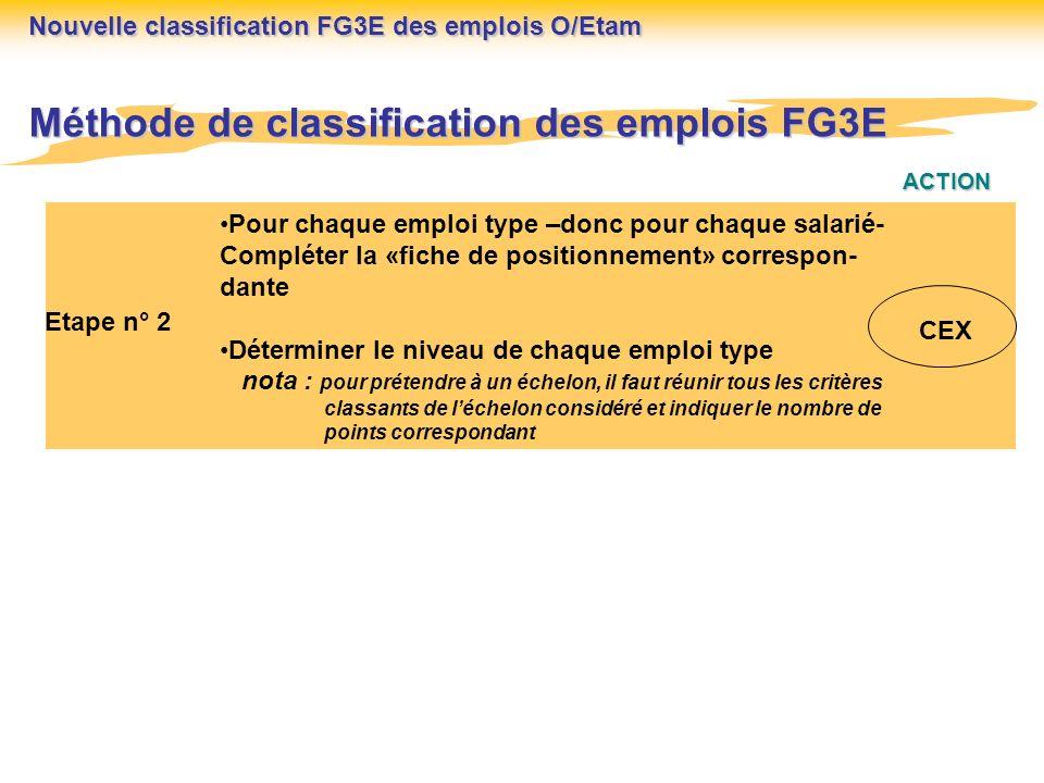Méthode de classification des emplois FG3E Etape n° 2 Pour chaque emploi type –donc pour chaque salarié- Compléter la «fiche de positionnement» corres