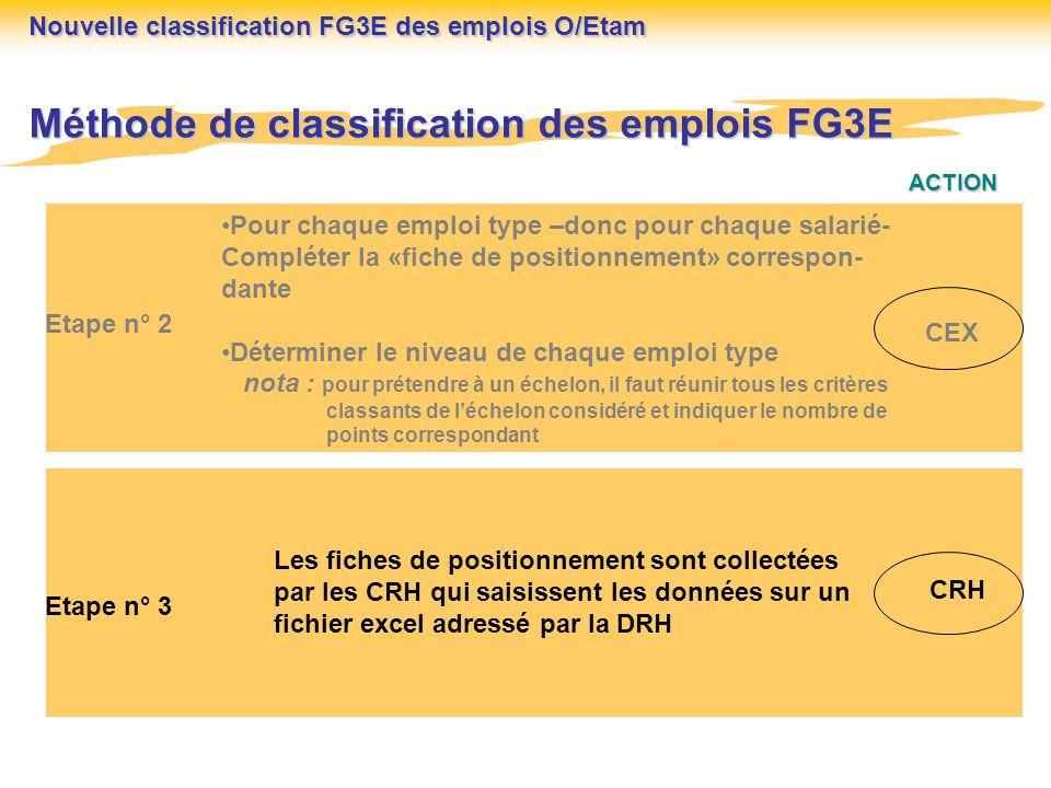 Méthode de classification des emplois FG3E Etape n° 3 Les fiches de positionnement sont collectées par les CRH qui saisissent les données sur un fichi