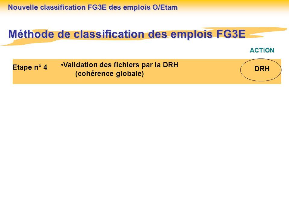Méthode de classification des emplois FG3E Etape n° 4 Validation des fichiers par la DRH (cohérence globale) DRH ACTION Nouvelle classification FG3E d