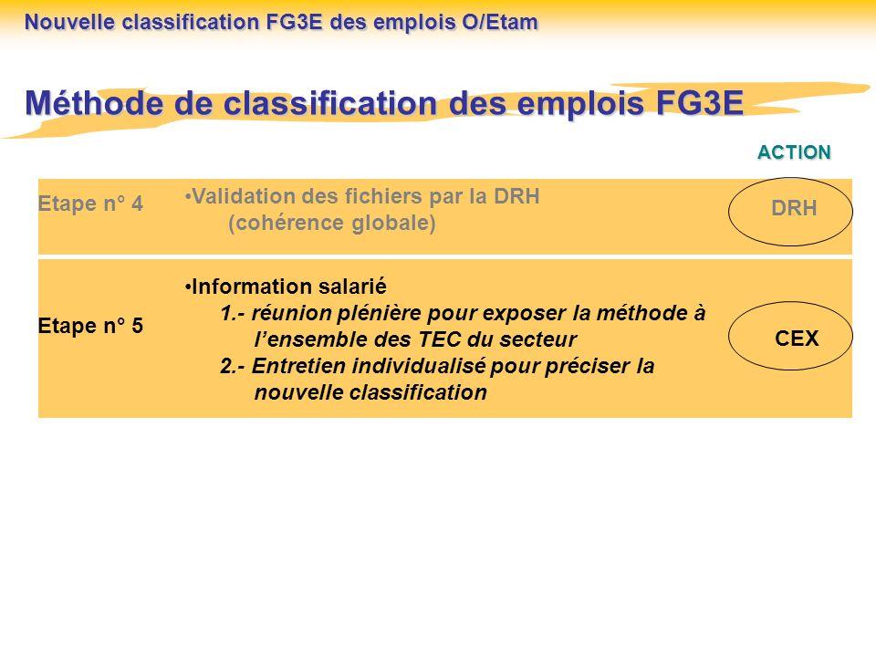 Méthode de classification des emplois FG3E Etape n° 5 CEX ACTION Etape n° 4 Validation des fichiers par la DRH (cohérence globale) DRH Information sal