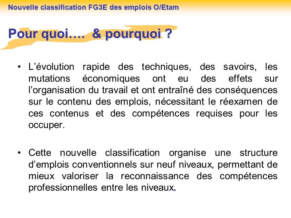 Méthode de classification des emplois FG3E Etape n° 4 Validation des fichiers par la DRH (cohérence globale) DRH ACTION Nouvelle classification FG3E des emplois O/Etam