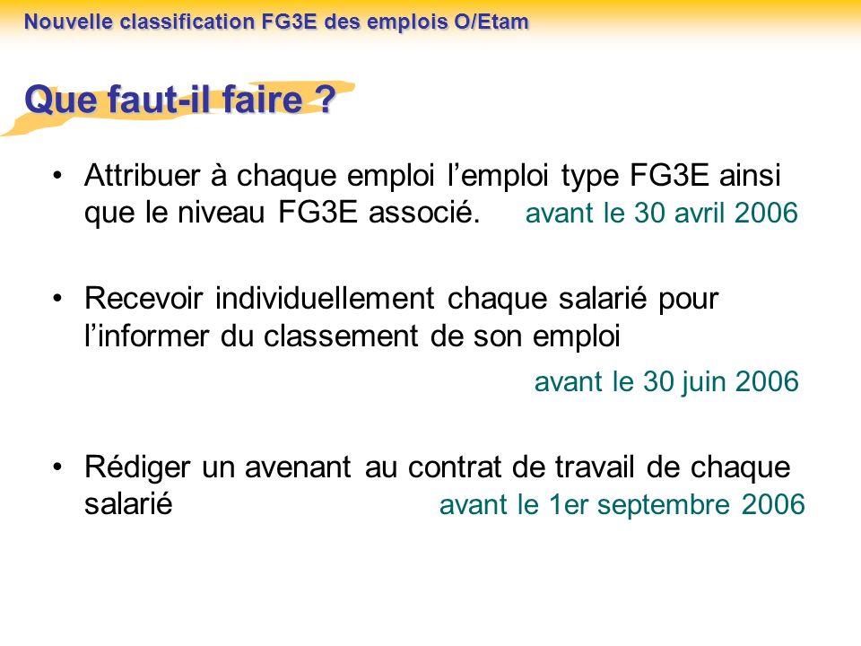 Attribuer à chaque emploi lemploi type FG3E ainsi que le niveau FG3E associé. avant le 30 avril 2006 Recevoir individuellement chaque salarié pour lin