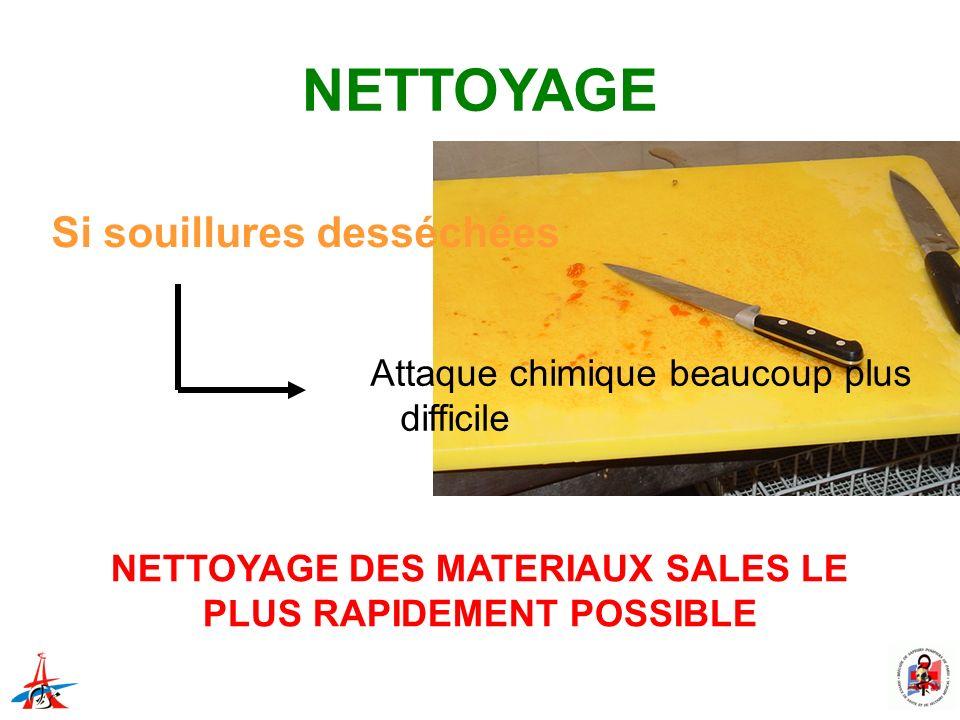 NETTOYAGE Attaque chimique beaucoup plus difficile NETTOYAGE DES MATERIAUX SALES LE PLUS RAPIDEMENT POSSIBLE Si souillures desséchées