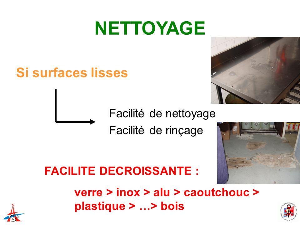 NETTOYAGE Facilité de nettoyage Facilité de rinçage FACILITE DECROISSANTE : verre > inox > alu > caoutchouc > plastique > …> bois Si surfaces lisses