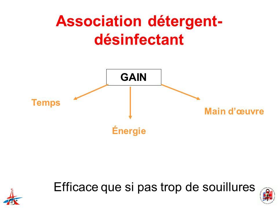 Association détergent- désinfectant Efficace que si pas trop de souillures Temps Énergie Main dœuvre GAIN
