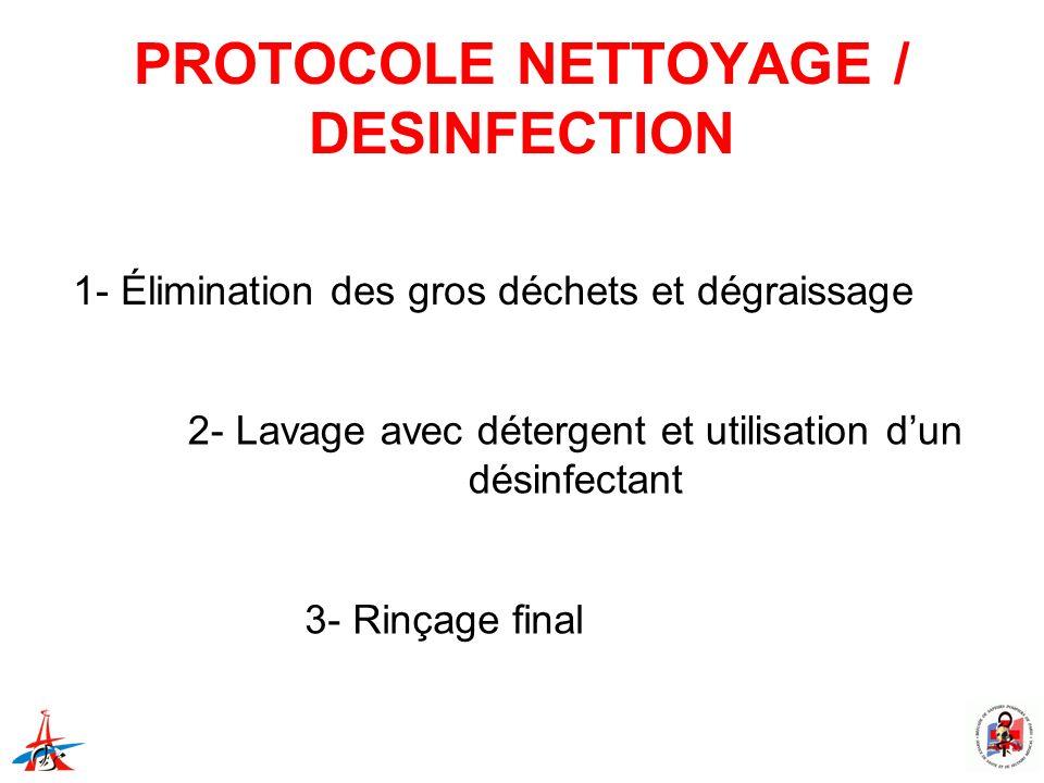 PROTOCOLE NETTOYAGE / DESINFECTION 1- Élimination des gros déchets et dégraissage 2- Lavage avec détergent et utilisation dun désinfectant 3- Rinçage
