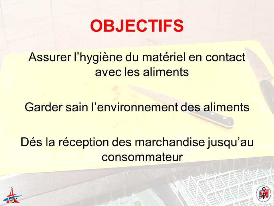 OBJECTIFS Assurer lhygiène du matériel en contact avec les aliments Garder sain lenvironnement des aliments Dés la réception des marchandise jusquau c