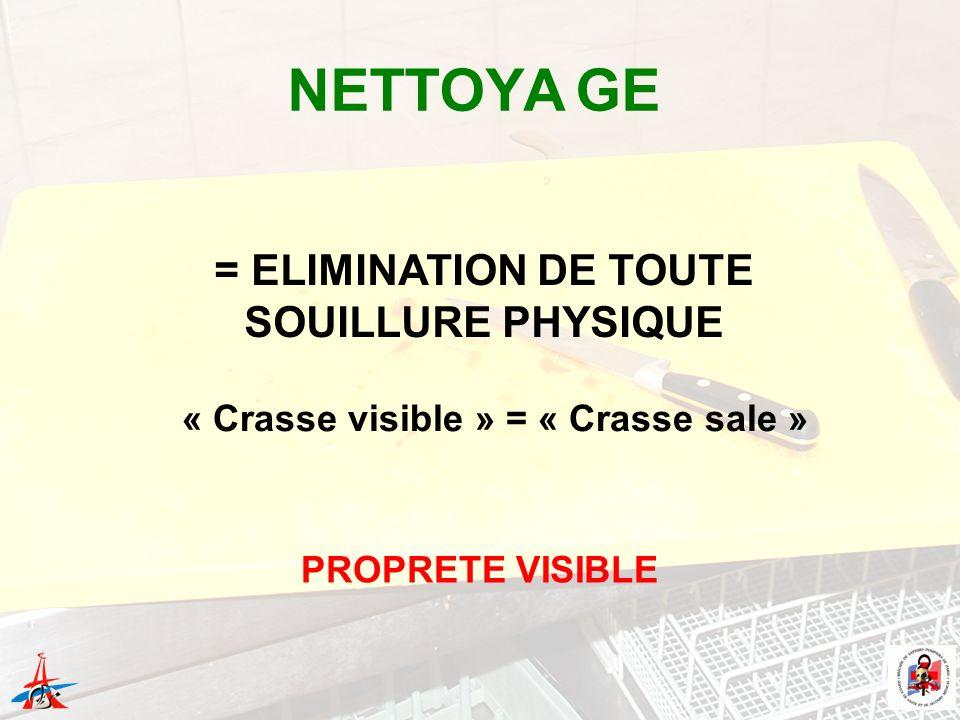 NETTOYAGE = ELIMINATION DE TOUTE SOUILLURE PHYSIQUE PROPRETE VISIBLE « Crasse visible » = « Crasse sale »