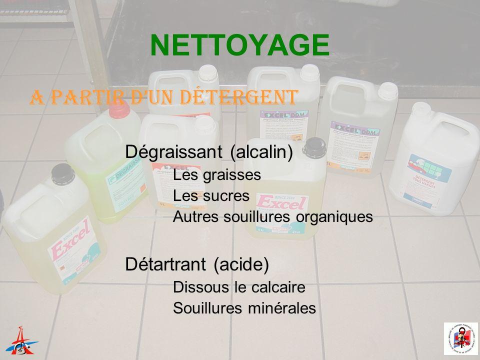 NETTOYAGE A partir dun détergent Dégraissant (alcalin) Les graisses Les sucres Autres souillures organiques Détartrant (acide) Dissous le calcaire Sou