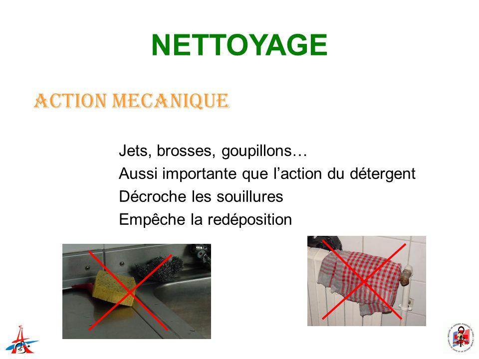 NETTOYAGE Réaction chimique et physique non immédiate Fonction du produit TEMPS DE CONTACT