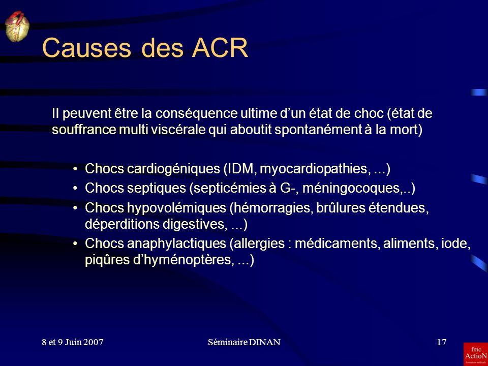 8 et 9 Juin 2007Séminaire DINAN17 Causes des ACR Il peuvent être la conséquence ultime dun état de choc (état de souffrance multi viscérale qui abouti