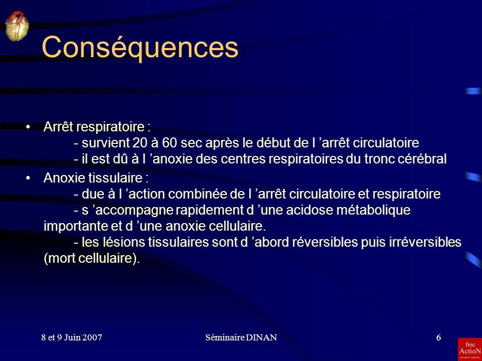 8 et 9 Juin 2007Séminaire DINAN17 Causes des ACR Il peuvent être la conséquence ultime dun état de choc (état de souffrance multi viscérale qui aboutit spontanément à la mort) Chocs cardiogéniques (IDM, myocardiopathies,...) Chocs septiques (septicémies à G-, méningocoques,..) Chocs hypovolémiques (hémorragies, brûlures étendues, déperditions digestives,...) Chocs anaphylactiques (allergies : médicaments, aliments, iode, piqûres dhyménoptères,...)