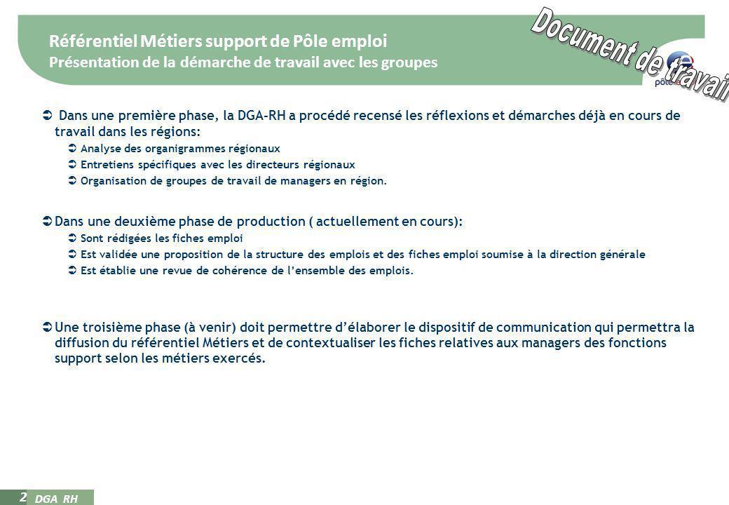 DGA RH 2 Référentiel Métiers support de Pôle emploi Présentation de la démarche de travail avec les groupes Dans une première phase, la DGA-RH a procé