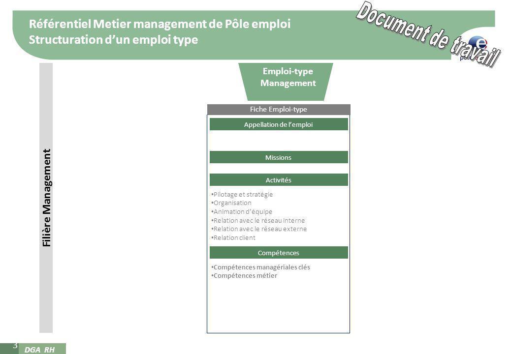 DGA RH 3 Référentiel Metier management de Pôle emploi Structuration dun emploi type Emploi-type Relations Client Emploi-type Management Fiche Emploi-t