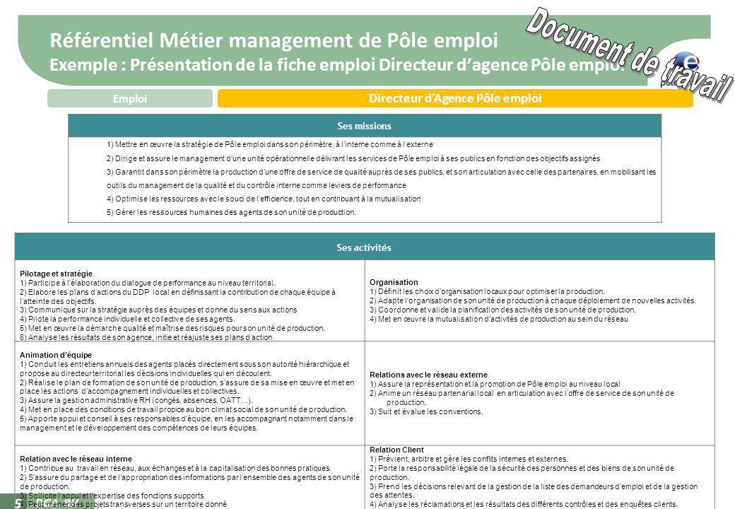 DGA RH 5 Référentiel Métier management de Pôle emploi Exemple : Présentation de la fiche emploi Directeur dagence Pôle emploi Ses missions 1) Mettre e