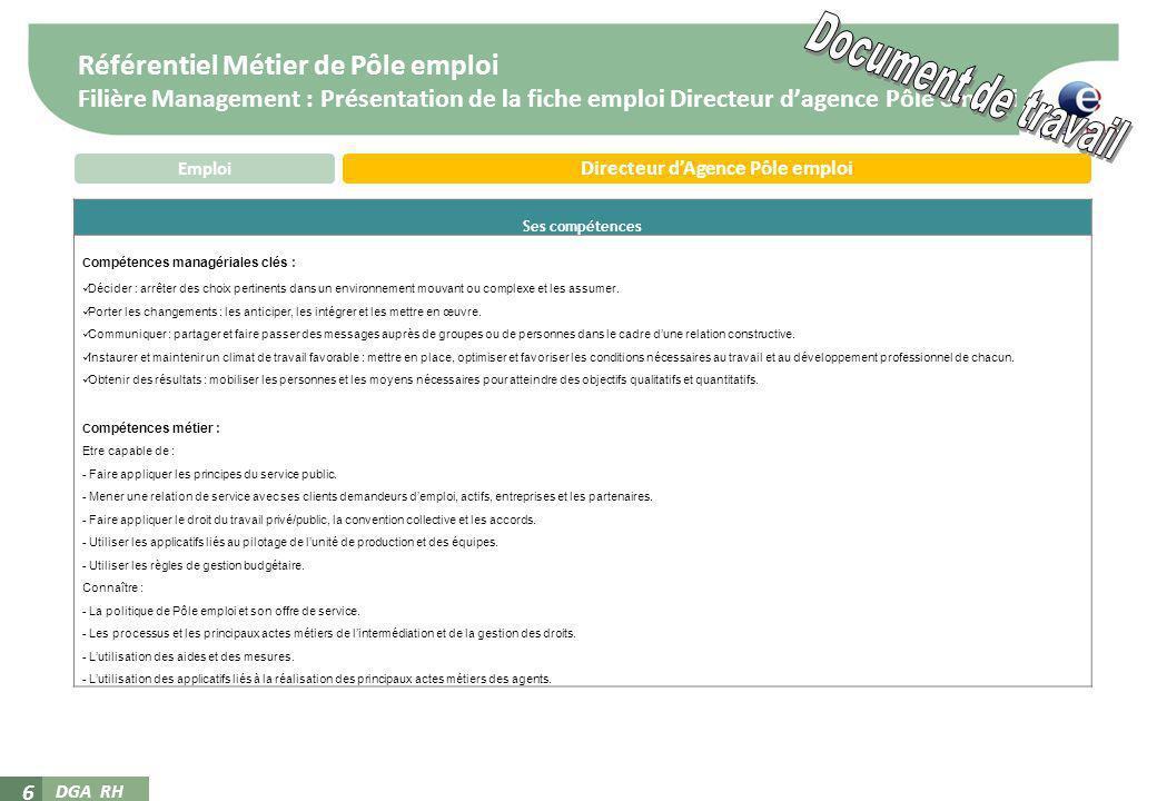 DGA RH 6 Référentiel Métier de Pôle emploi Filière Management : Présentation de la fiche emploi Directeur dagence Pôle emploi Ses compétences C ompéte
