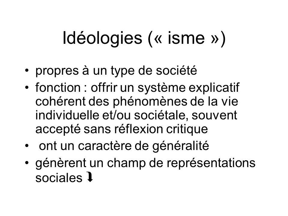 Idéologies (« isme ») propres à un type de société fonction : offrir un système explicatif cohérent des phénomènes de la vie individuelle et/ou sociétale, souvent accepté sans réflexion critique ont un caractère de généralité génèrent un champ de représentations sociales