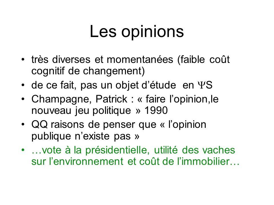 Les opinions très diverses et momentanées (faible coût cognitif de changement) de ce fait, pas un objet détude en S Champagne, Patrick : « faire lopin